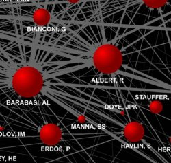 Network citation network